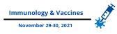 Immunology 2021